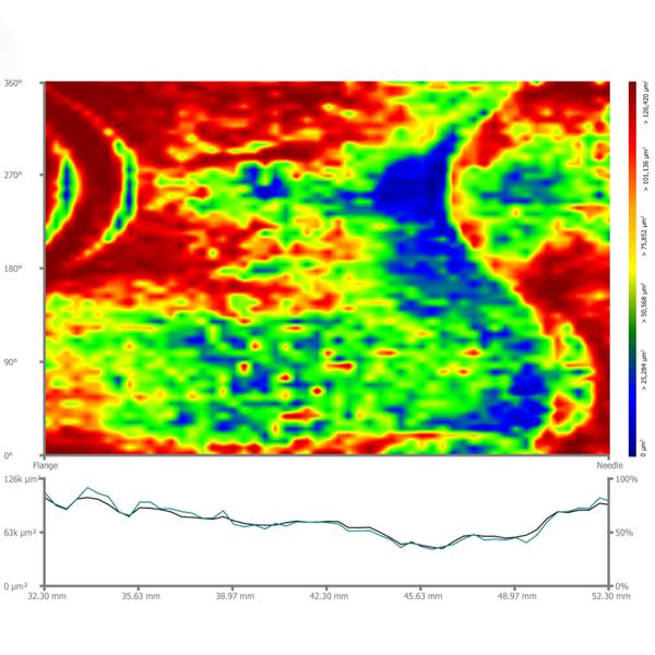 ZebraSCI Flex HD Data Analysis